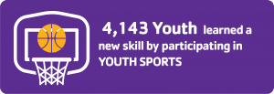 Youth Sports 1